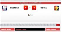 Crotone-Genoa 1-3. Video gol highlights, foto e pagelle