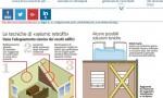 Terremoto, come si costruisce per non far crollare: serbatoio sul tetto…