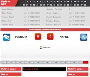 Pescara-Napoli diretta live. Formazioni ufficiali-video gol highlights