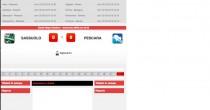 Sassuolo-Pescara 2-1. Video gol highlights, foto e pagelle