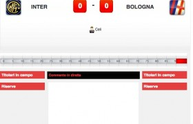 Inter-Bologna 1-1. Video gol highlights, foto e pagelle. Perisic-Destro gol