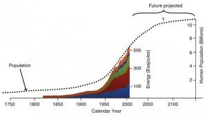 YOUTUBE Nuova era geologica: da 50 anni viviamo nell'Antropocene