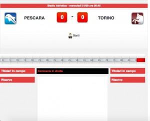 Pescara-Torino