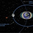 Terremoti innescati dalla luna piena e dalle maree. E' statistico02