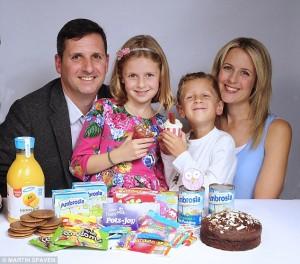 Sbalzi di umore, disturbi del sonno: figli abusavano di zuccheri