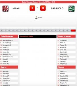 Milan-Sassuolo diretta live. Formazioni ufficiali