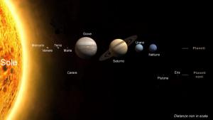 Ai confini del Sistema solare c'è un altro pianeta nano