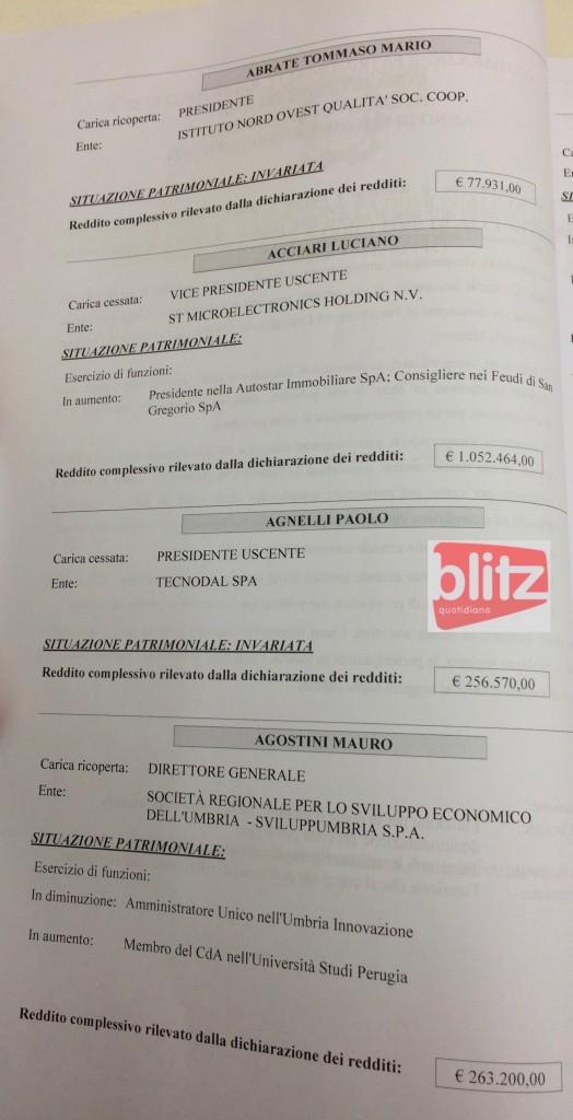 Redditi dei manager pubblici, l'elenco: da Abate a Buzzi (A-B) 21