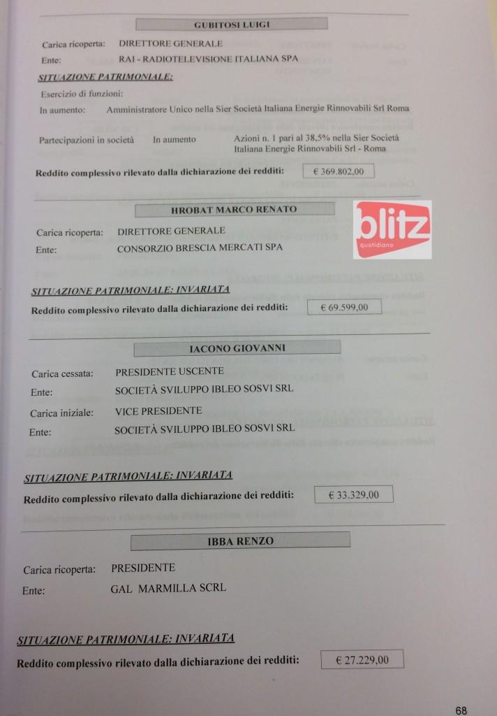 Redditi dei manager pubblici, l'elenco: da Haralambidis a Musolesi (H-I-L-M) Supplemento al Bollettino 2015 22