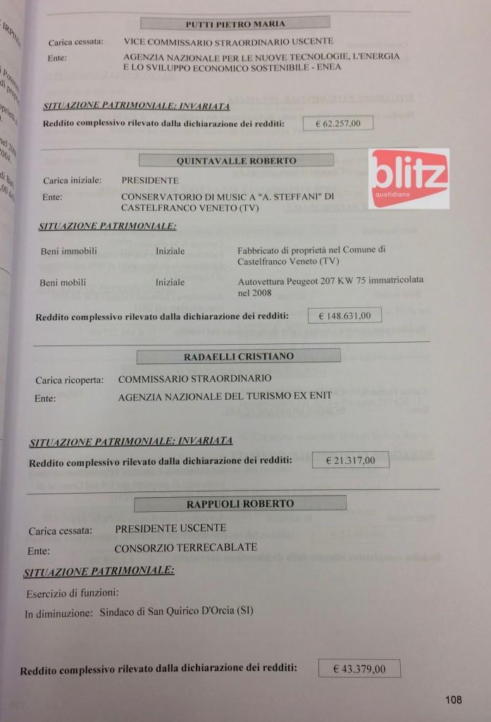 Redditi dei manager pubblici, l'elenco: da Quaglia a Suss (Q-R-S) Supplemento 20