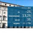 Manovra 2017, le slide di Matteo Renzi 01