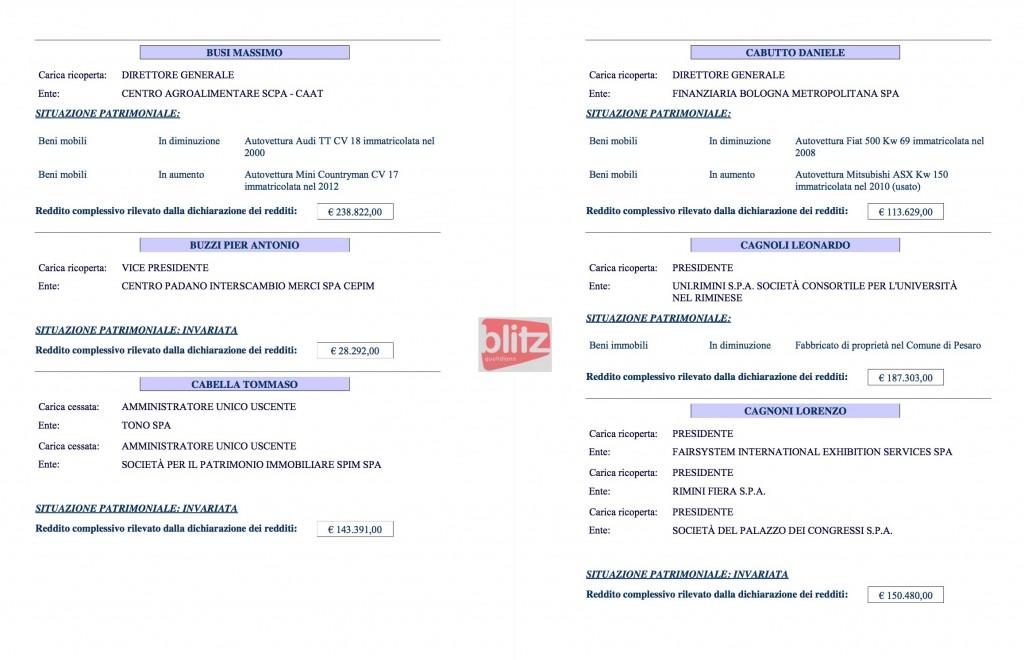 Redditi dei manager pubblici, l'elenco: da Cabella a Cuttica di Revigliasco (C) 14