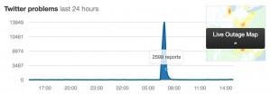 Twitter down negli Usa alla vigilia delle elezioni presidenziali. Attacco hacker?
