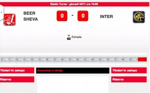 Hapoel Beer Sheva-Inter