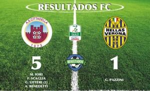 Serie B, Cittadella-Verona 5-1. Allarme Hellas: 9 gol presi in due partite