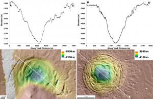 Guarda la versione ingrandita di Extraterrestri su Marte? Nei crateri condizioni ideali per la vita (foto Nasa)