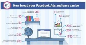 """Facebook ammette: """"Sbagliati i nostri dati su pubblicità"""". Via a revisione ma inserzionisti..."""