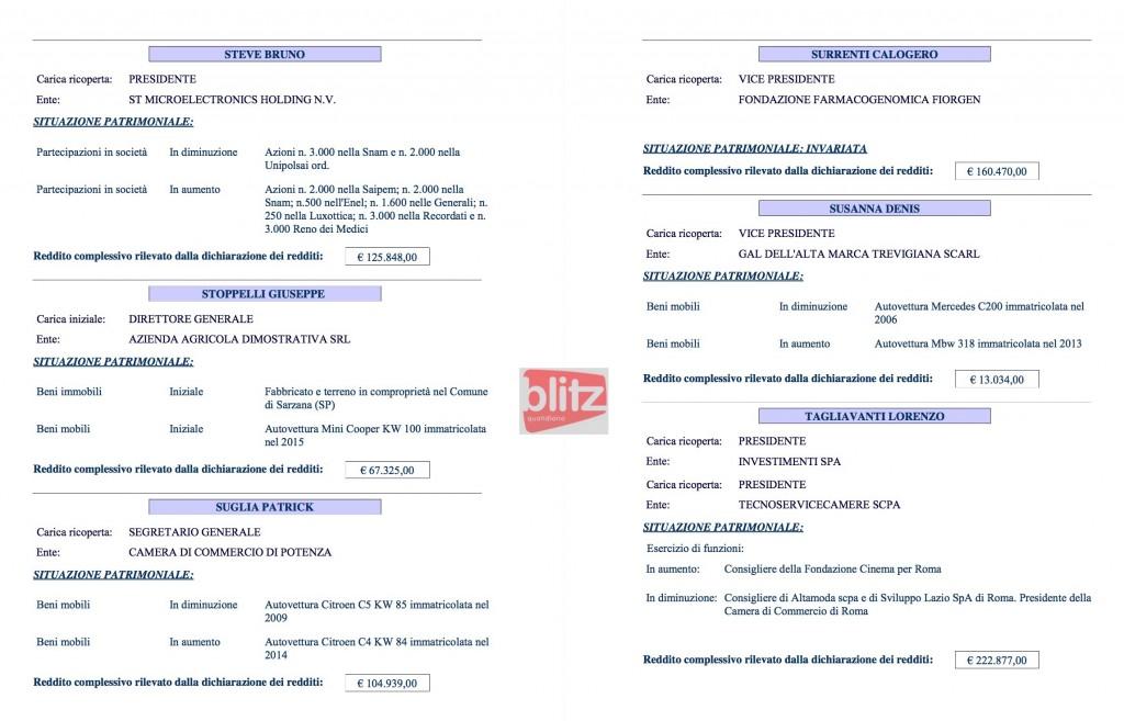 Redditi dei manager pubblici, l'elenco: da Tagliasacchi a Zuccarini (T-U-V-Z) 12