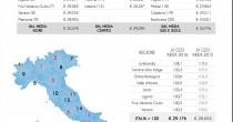 La classifica  degli stipendi delle province Lecce la povera