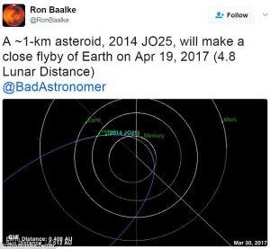Asteroide 2014 JO25 sfiora la Terra il 19 aprile: il prossimo nel 2027