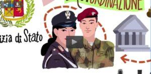 Sicurezza e Difesa, al via il riordino ruoli e carriere del personale VIDEO