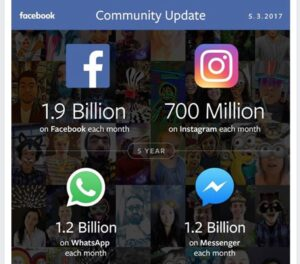 Marz Zuckerberg, post su Facebook mentre WhatsApp è down: piovono insulti