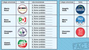 Nuova scheda elettorale Renzi-Grillo-Berlusconi, come si vota: una sola croce...